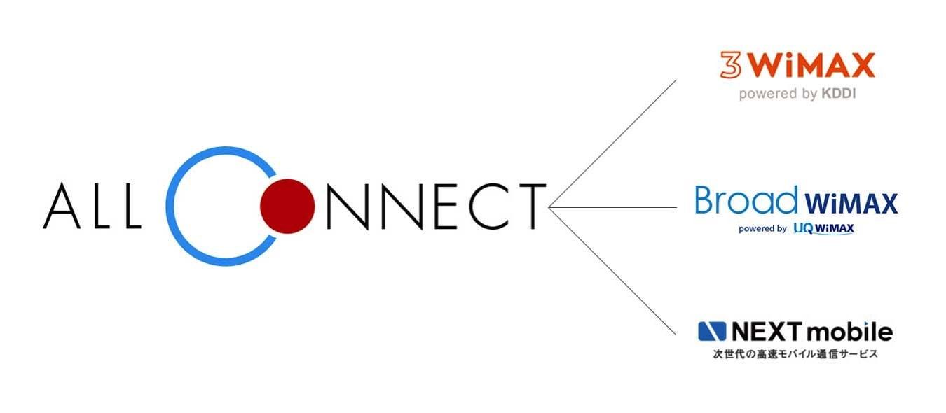 株式会社オールコネクト組織図