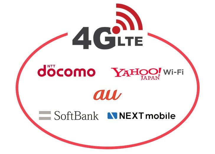 4G LTE回線のポケットWi-Fi