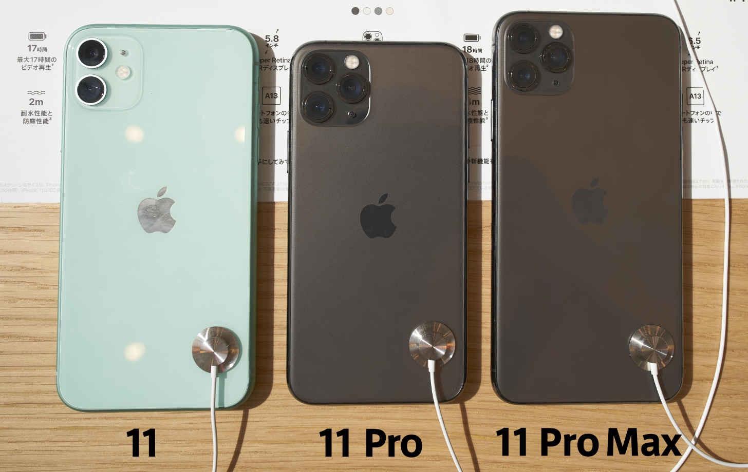 Iphone11シリーズのサイズ比較