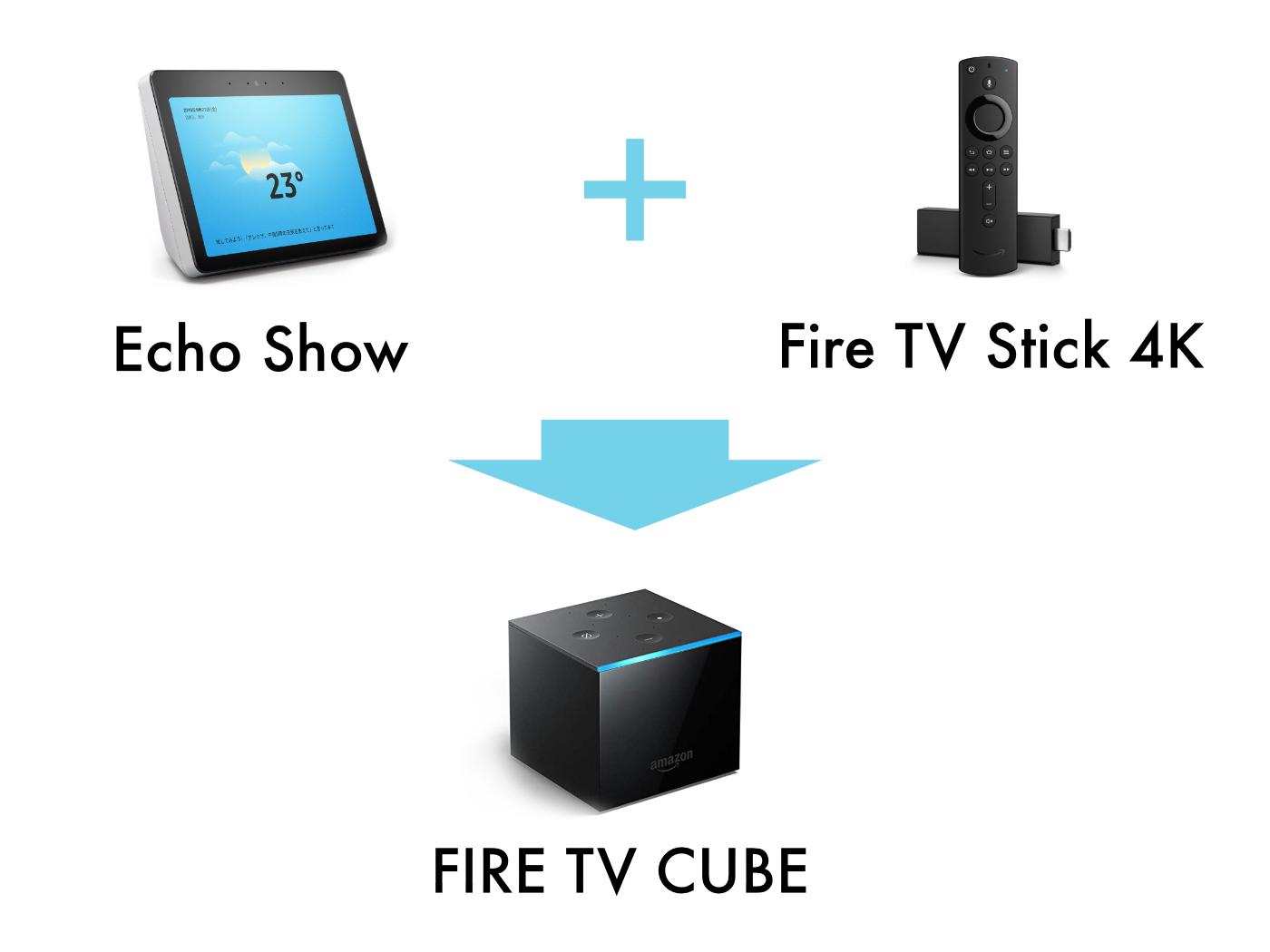 Fire tv cube9